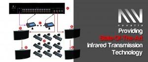 conference interpretation equipment near you